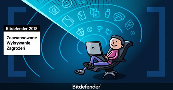 Wieloplatformowa ochrona przeciwko Ransomware z Bitdefender 2018
