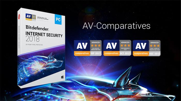 Bitdefender sprawdzony w testach AV-Comparatives. Otrzymał trzy najwyższe wyróżnienia.