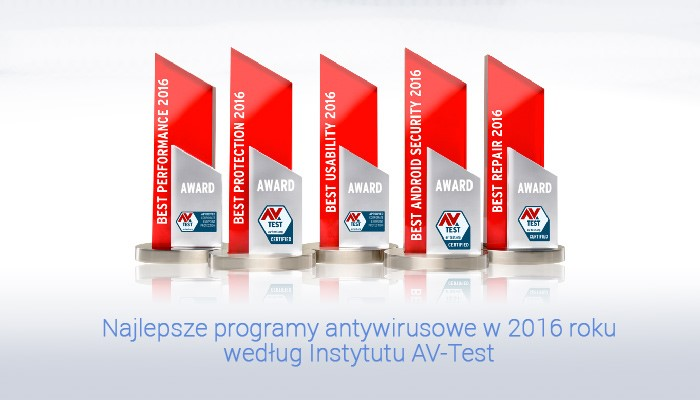 Pięć nagród Instytutu AV-Test: Best performance 2016, Best protection 2016, Best usability 2016, Best android security 2016 i Best repair 2016