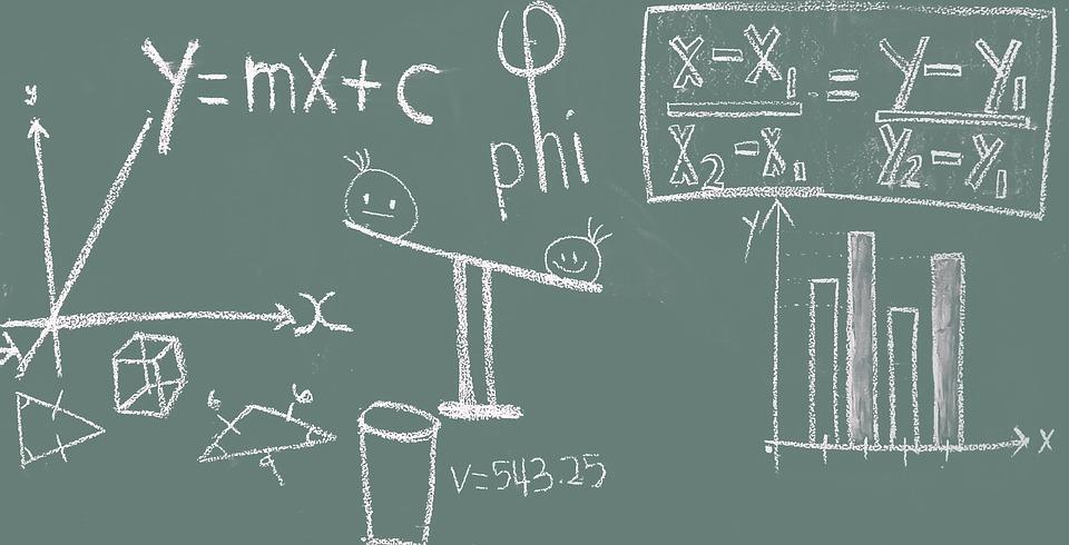 Fragment kredowej tablicy szkolnej z równaniami, wykresami, figurami geometrycznymi, osią x/y