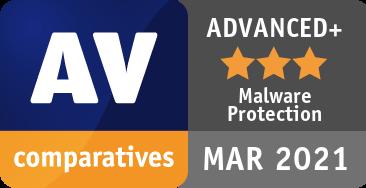 AV-Comparatives Malware Protection dla Bitdefender
