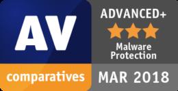 AV-Comparatives MALWARE PROTECTION TEST kwiecień 2018